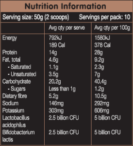 Probiotic Breakfast Smoothie Chocolate Nutritional Information Panel