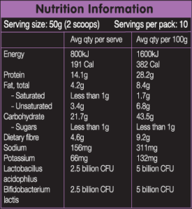 Probiotic Breakfast Smoothie Blueberry Muffin Flavour Nutritional Information Panel